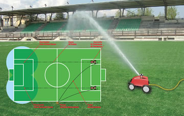 Scheda dettagliata in pdf for Programmazione irrigazione giardino